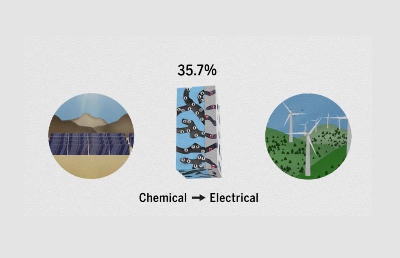 Bu 'İki Yüzlü' Membran Elektrik Üretebiliyor Tek İhtiyacı Olan Şey Tuzlu Su
