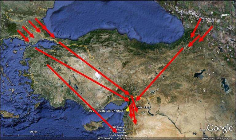 Göçmen Kuşların Yol Haritası